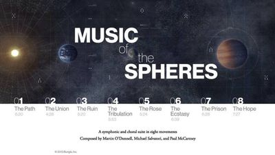 The Music of the Spheres postcard, with track names, lengths, and art.